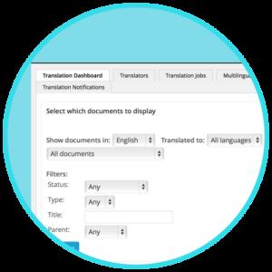 WordPress Multilingual Plugin Bundle